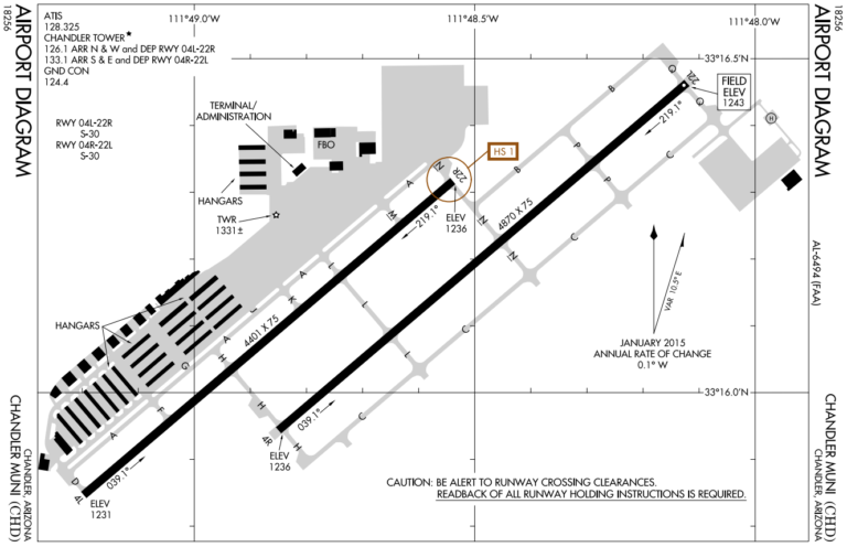 KCHD Airport Diagram